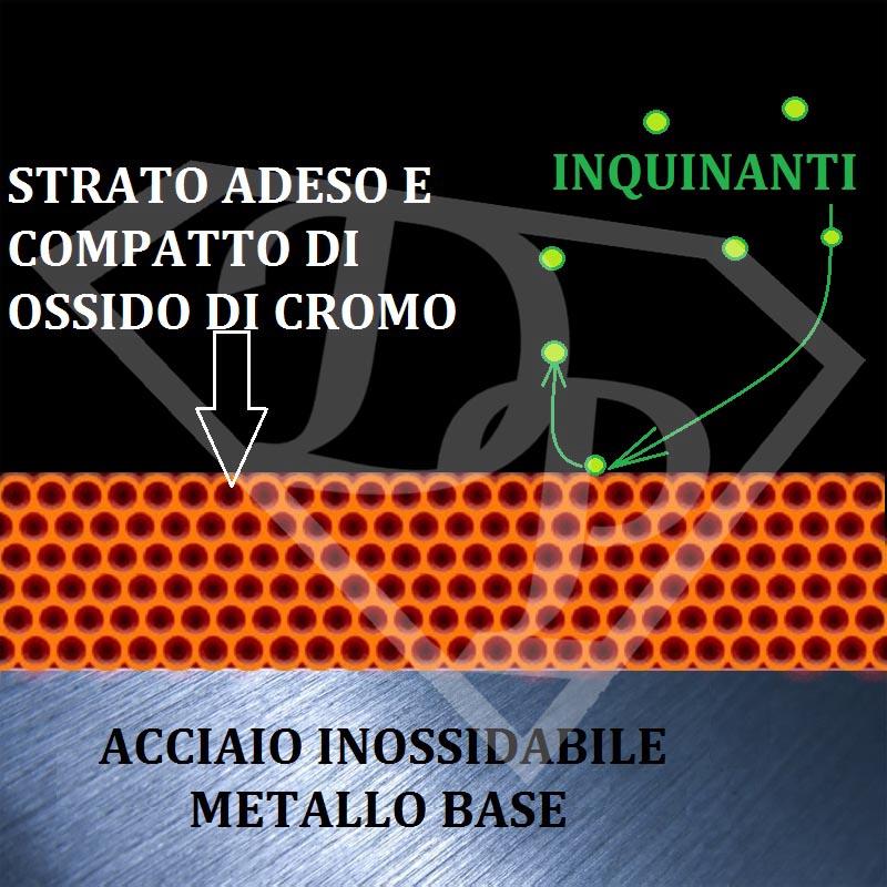 Passivazione di acciaio inossidabile - Modello buona passivazione